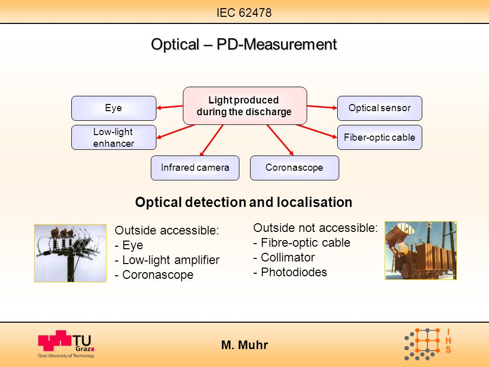 Optical – PD-Measurement