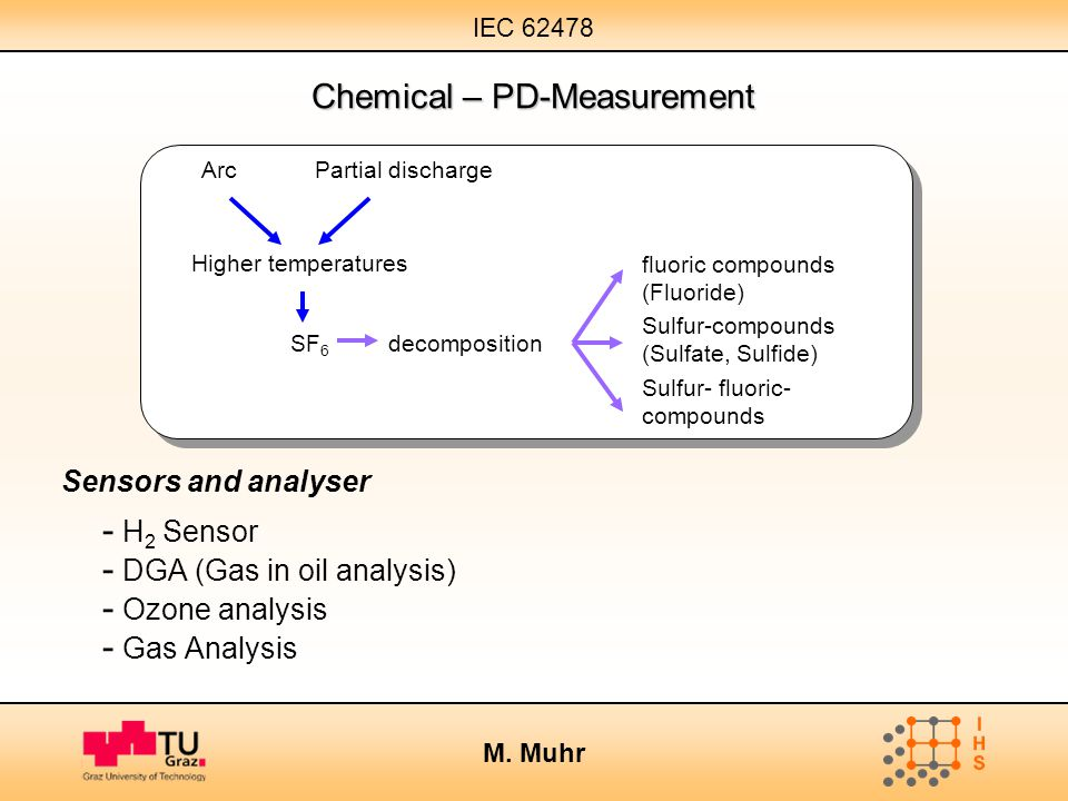 Chemical – PD-Measurement