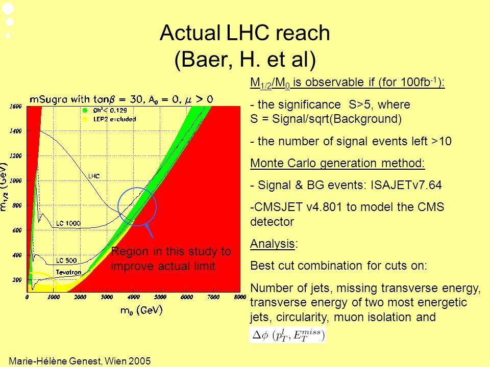 Actual LHC reach (Baer, H. et al)