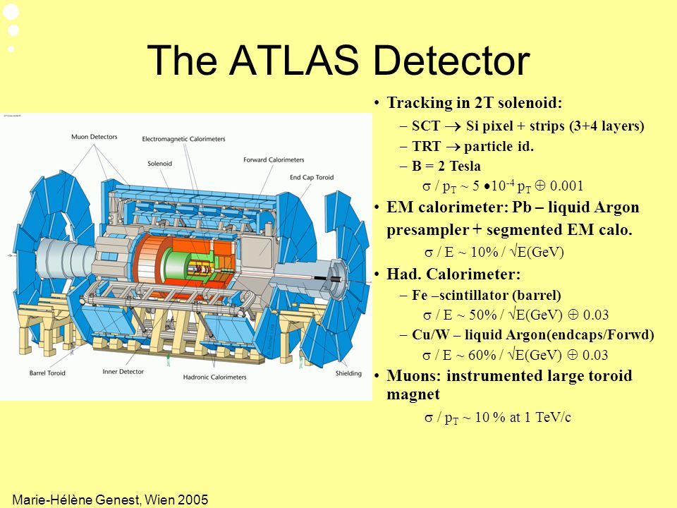 The ATLAS Detector Tracking in 2T solenoid:
