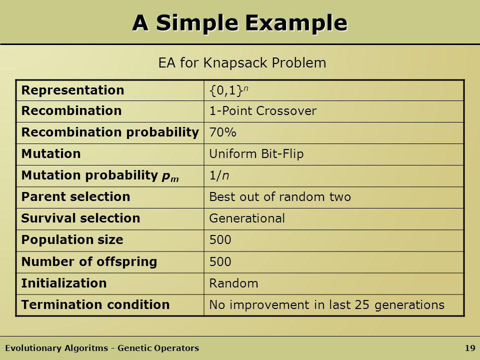 EA for Knapsack Problem