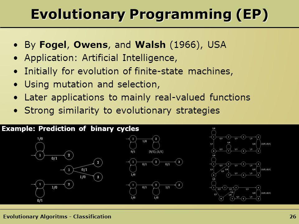 Evolutionary Programming (EP)