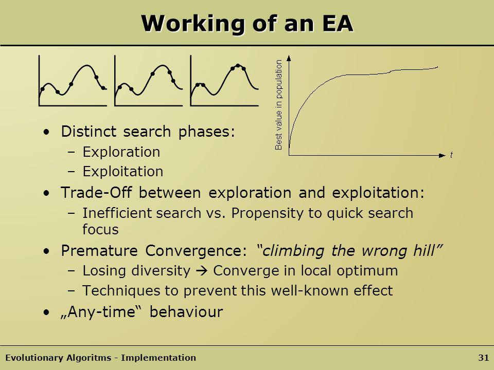 Working of an EA Distinct search phases: