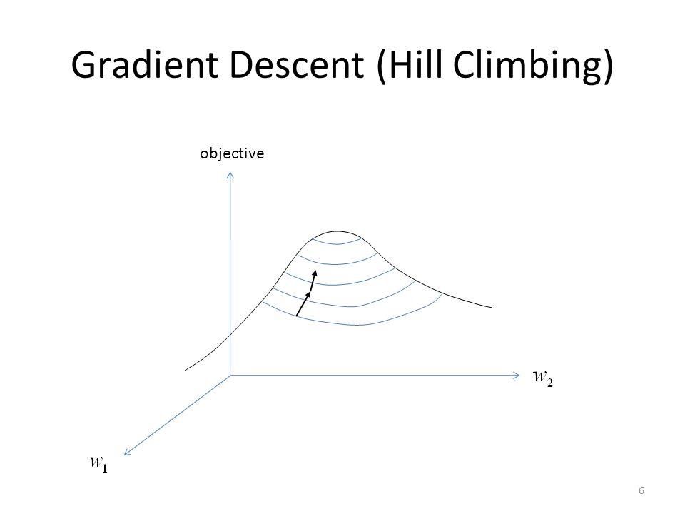Gradient Descent (Hill Climbing)