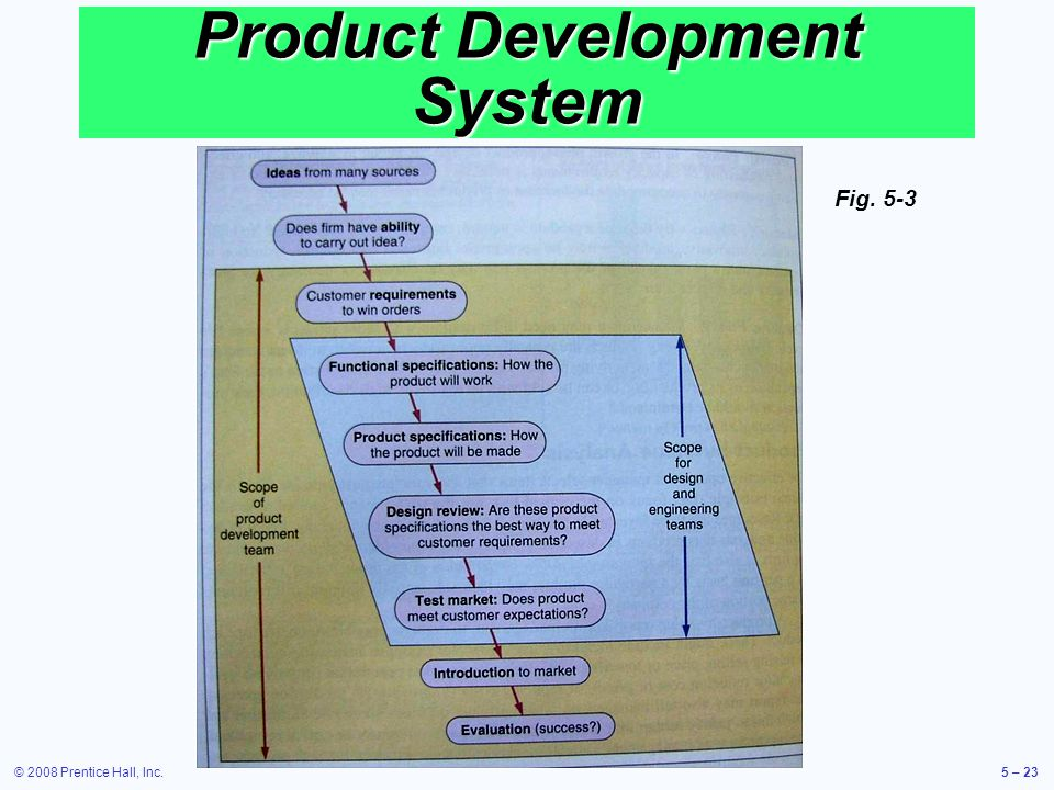 Product Development System