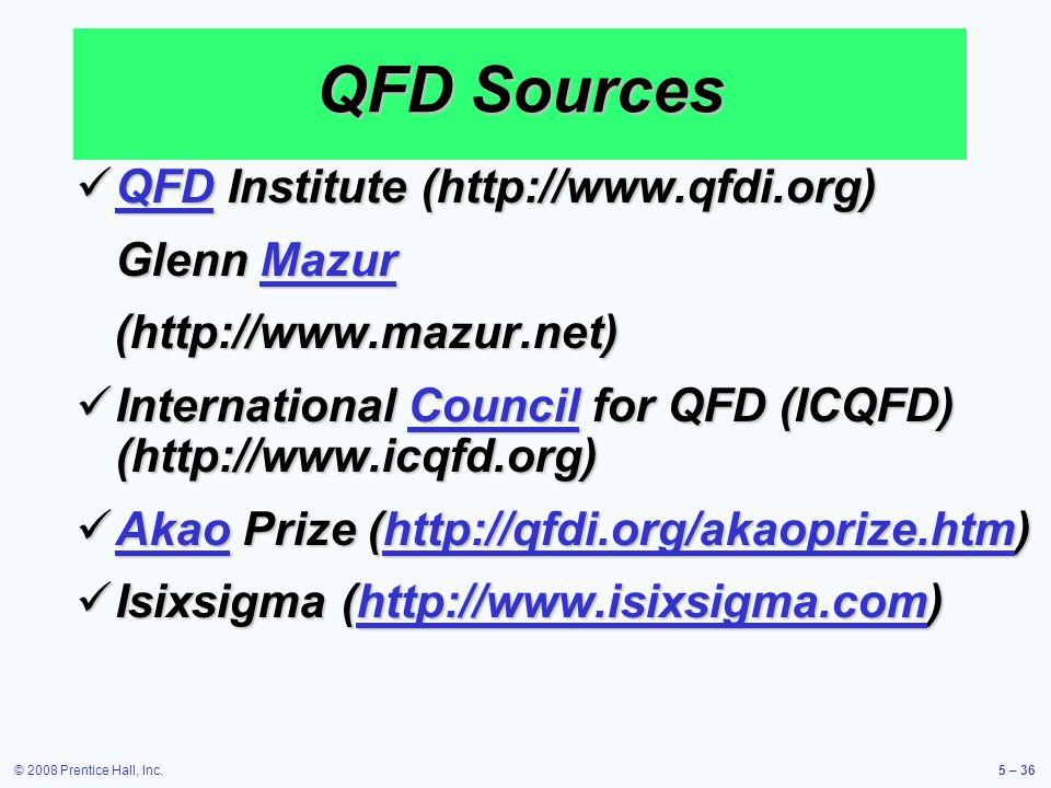 QFD Sources QFD Institute (http://www.qfdi.org) Glenn Mazur