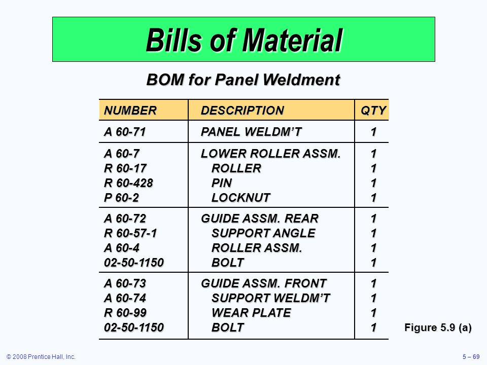 Bills of Material BOM for Panel Weldment NUMBER DESCRIPTION QTY