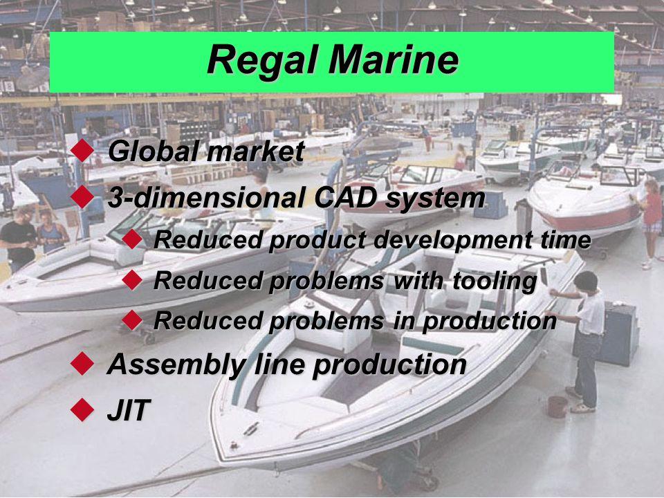 Regal Marine Global market 3-dimensional CAD system
