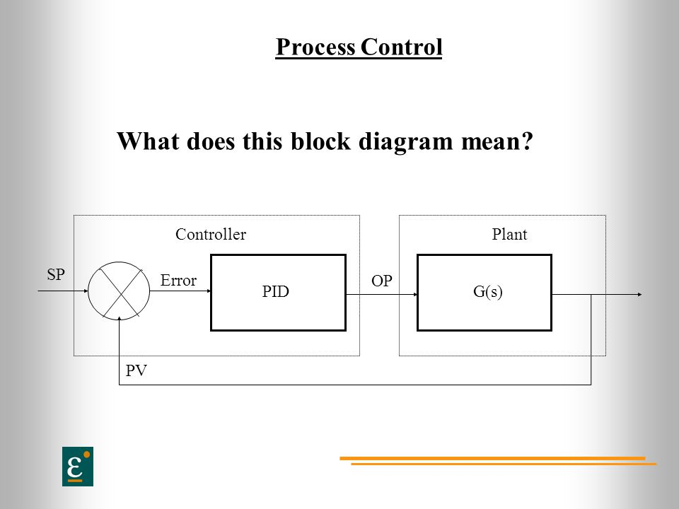 What does this block diagram mean