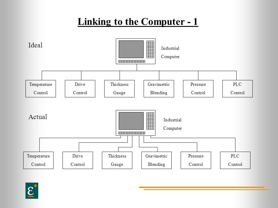Linking to the Computer - 1