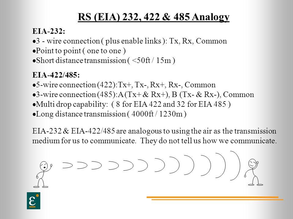 RS (EIA) 232, 422 & 485 Analogy EIA-232: