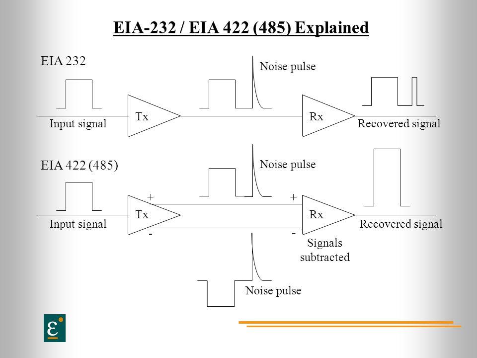 EIA-232 / EIA 422 (485) Explained EIA 232 EIA 422 (485) Tx Rx
