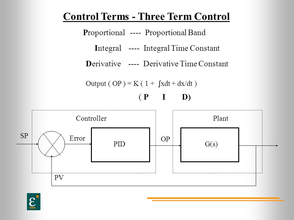 Control Terms - Three Term Control