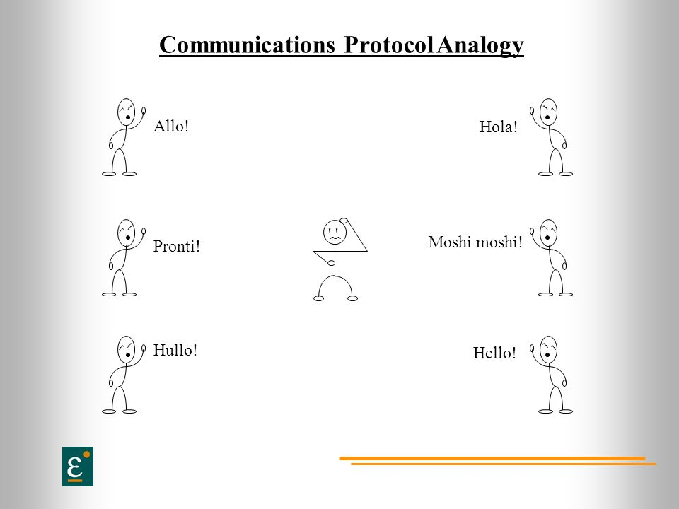 Communications Protocol Analogy