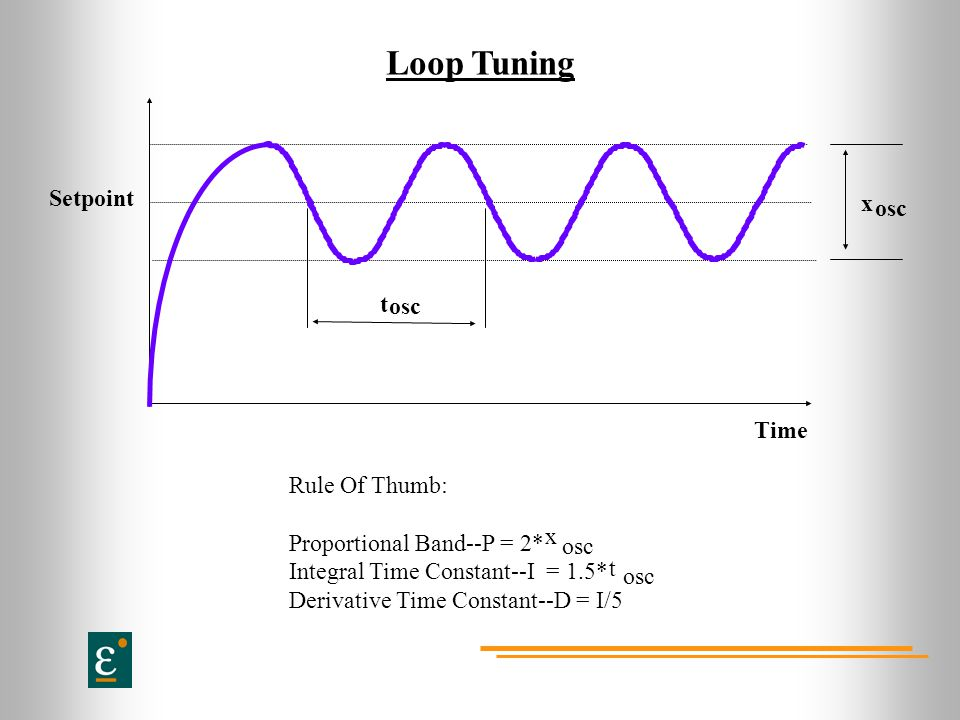 Loop Tuning Setpoint x t osc Time Rule Of Thumb: