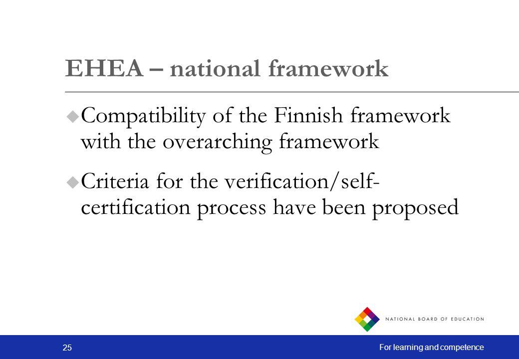 EHEA – national framework