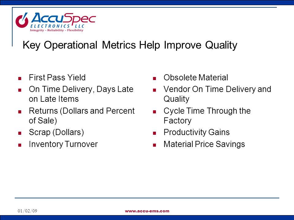 Key Operational Metrics Help Improve Quality