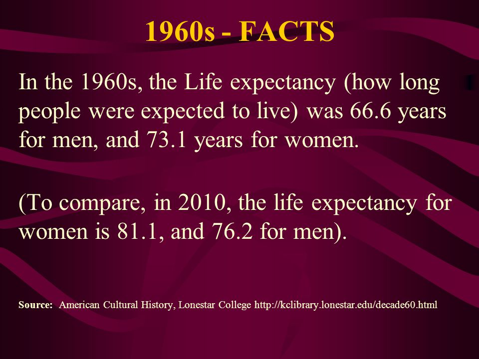 1960s - FACTS In the 1960s, the Life expectancy (how long people were expected to live) was 66.6 years for men, and 73.1 years for women.