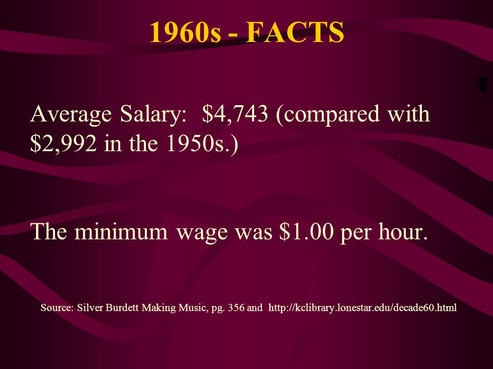 1960s - FACTS Average Salary: $4,743 (compared with $2,992 in the 1950s.) The minimum wage was $1.00 per hour.