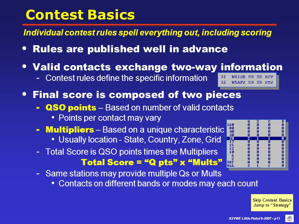 Contest Basics Rules are published well in advance