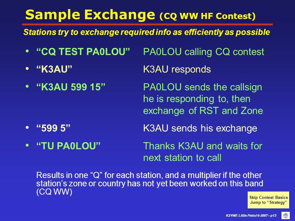 Sample Exchange (CQ WW HF Contest)