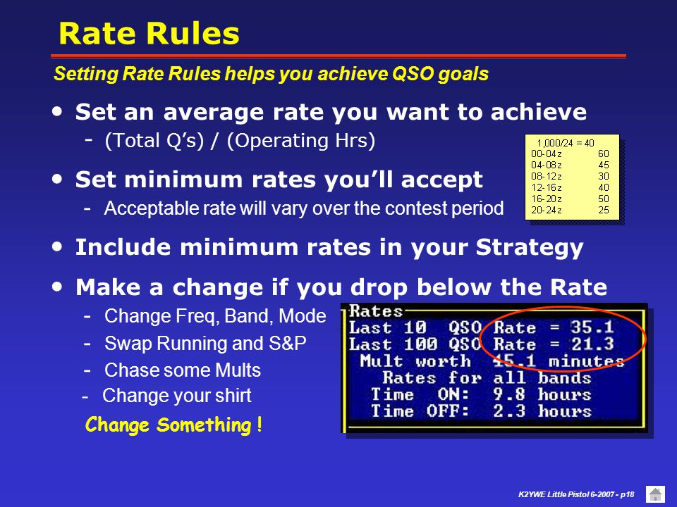 Rate Rules Set an average rate you want to achieve