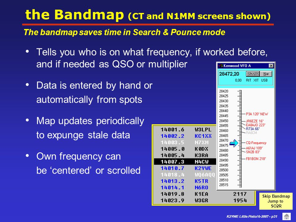 the Bandmap (CT and N1MM screens shown)