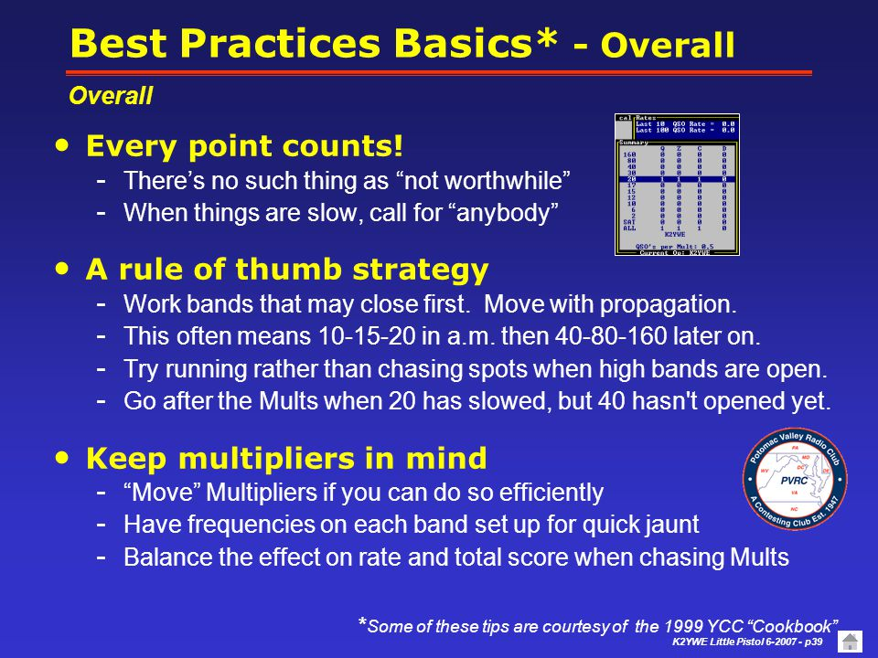Best Practices Basics* - Overall
