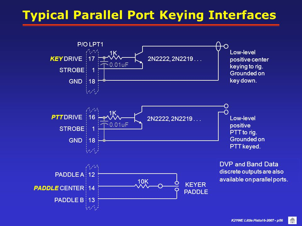 Typical Parallel Port Keying Interfaces