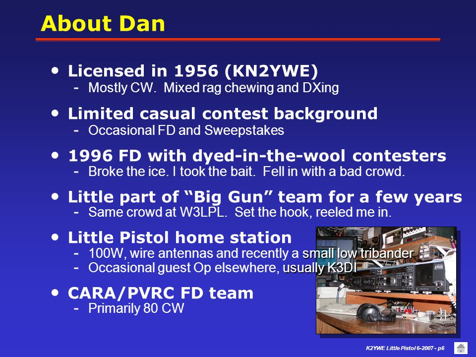 About Dan Licensed in 1956 (KN2YWE) Limited casual contest background