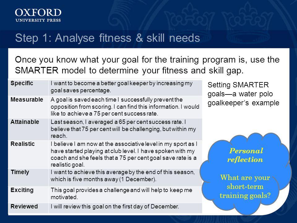 Step 1: Analyse fitness & skill needs