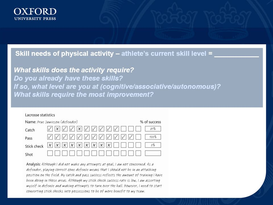 Skill needs of physical activity – athlete's current skill level = ____________