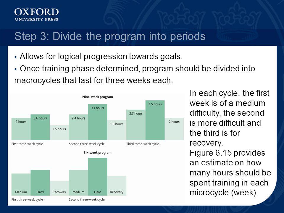 Step 3: Divide the program into periods