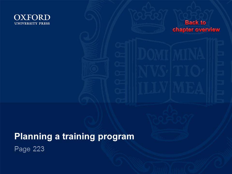 Planning a training program