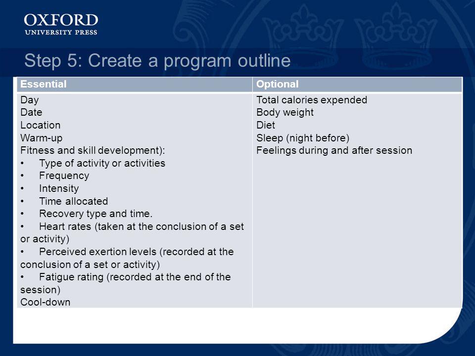 Step 5: Create a program outline