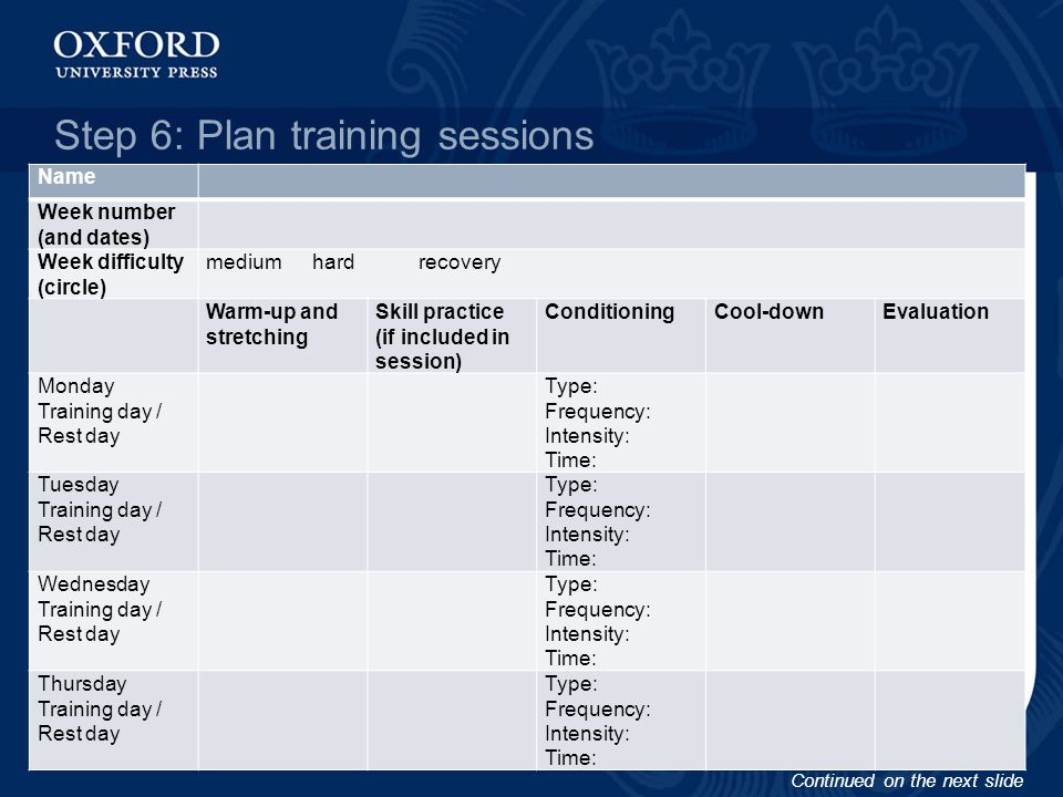 Step 6: Plan training sessions