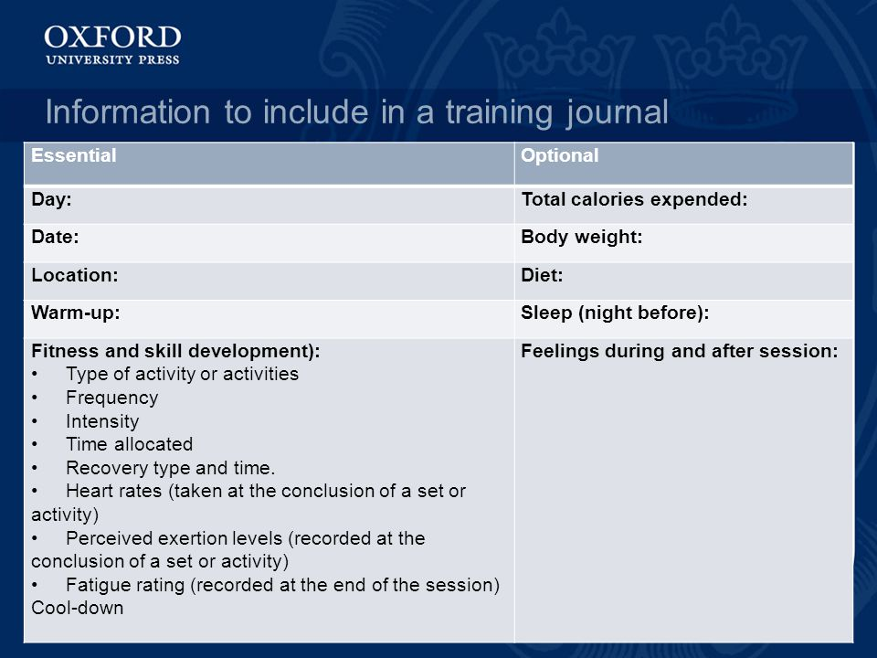 Information to include in a training journal