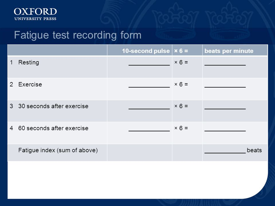 Fatigue test recording form