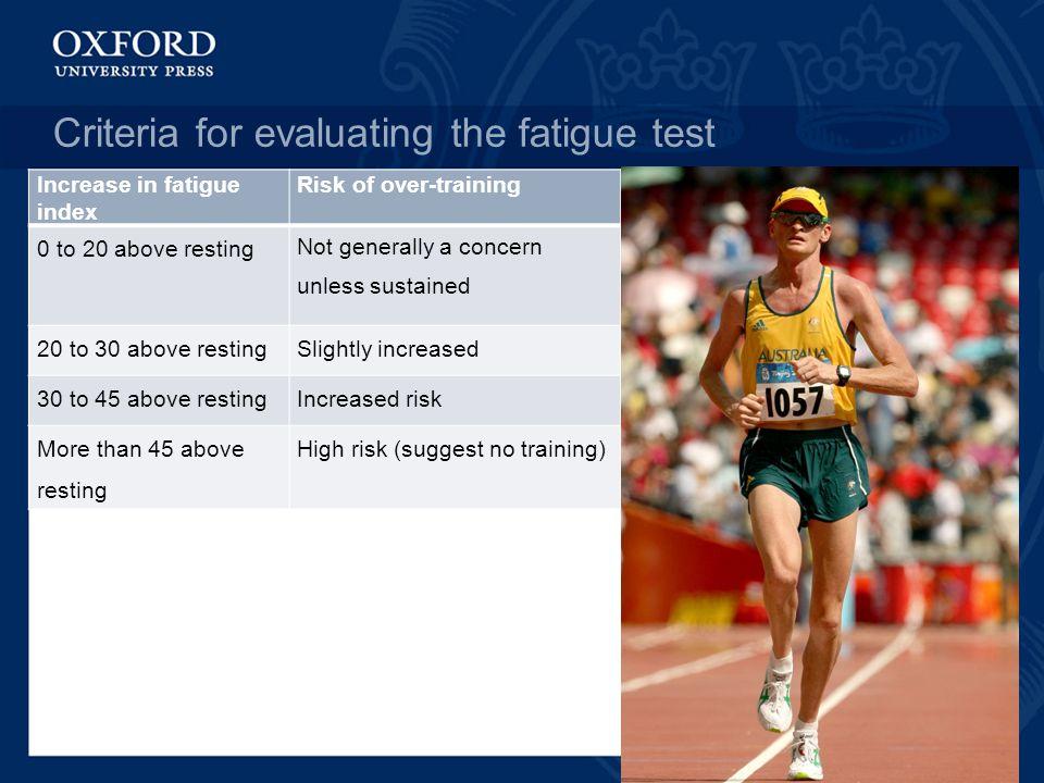 Criteria for evaluating the fatigue test