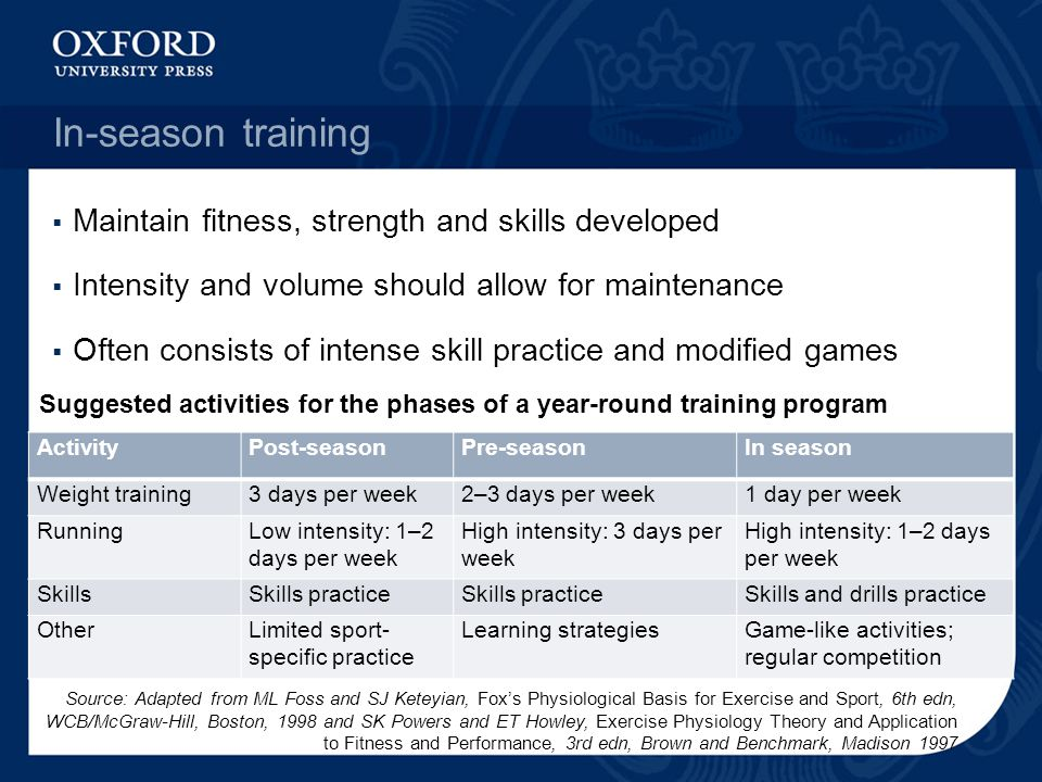 In-season training Maintain fitness, strength and skills developed