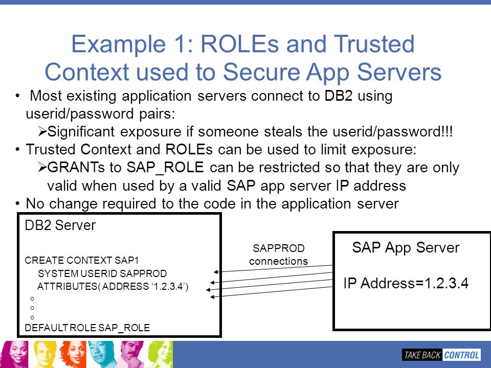 Example 1: ROLEs and Trusted Context used to Secure App Servers