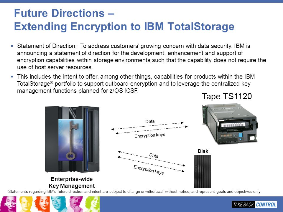 Future Directions – Extending Encryption to IBM TotalStorage