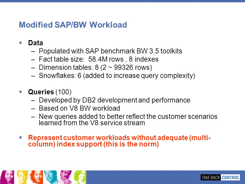 Modified SAP/BW Workload