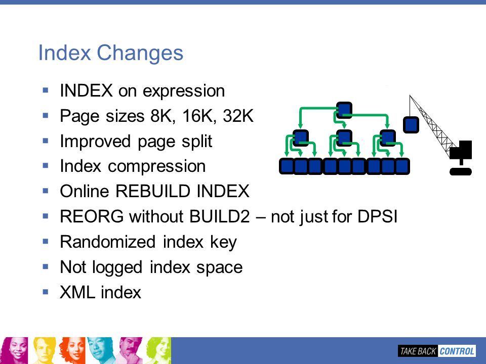 Index Changes INDEX on expression Page sizes 8K, 16K, 32K