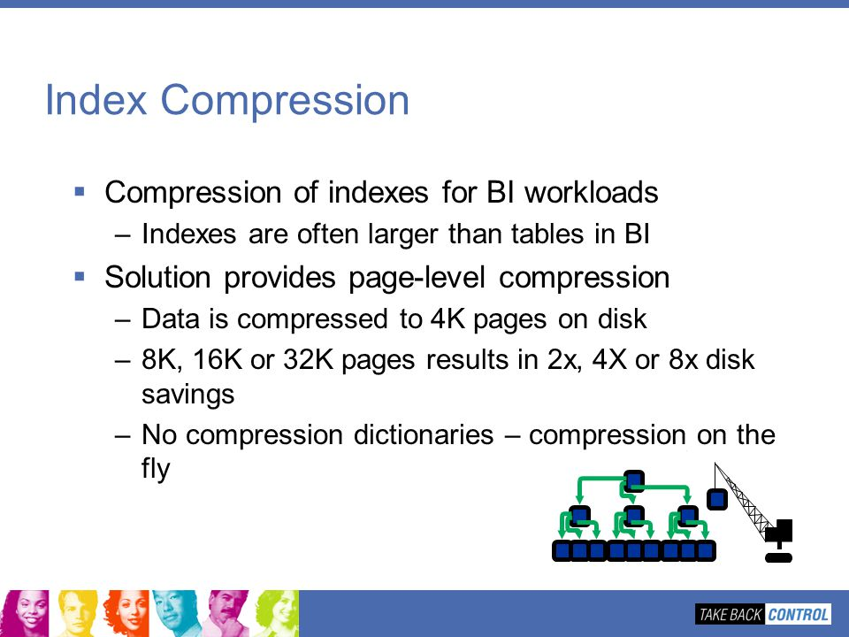 Index Compression Compression of indexes for BI workloads