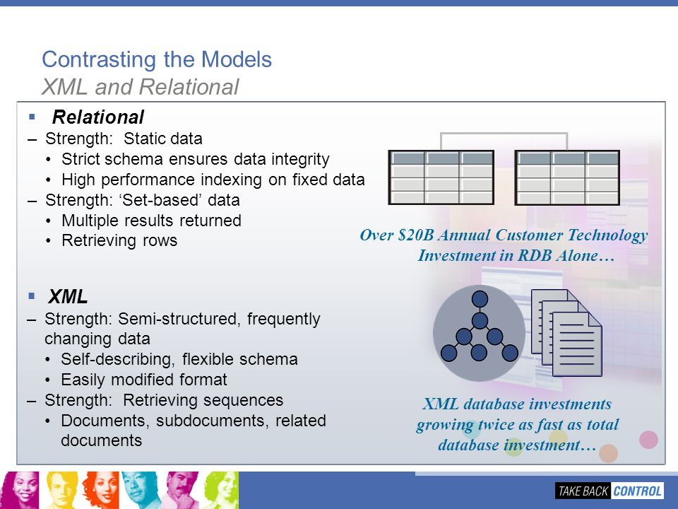 Contrasting the Models XML and Relational