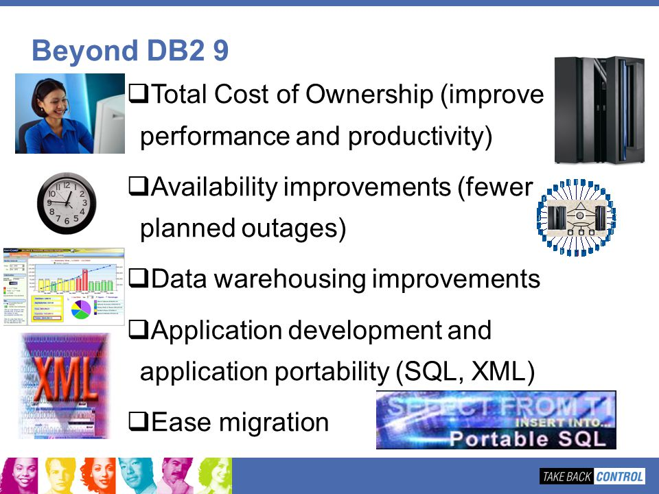 Beyond DB2 9 Total Cost of Ownership (improve performance and productivity) Availability improvements (fewer planned outages)