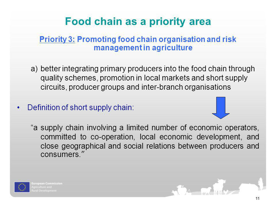 Food chain as a priority area