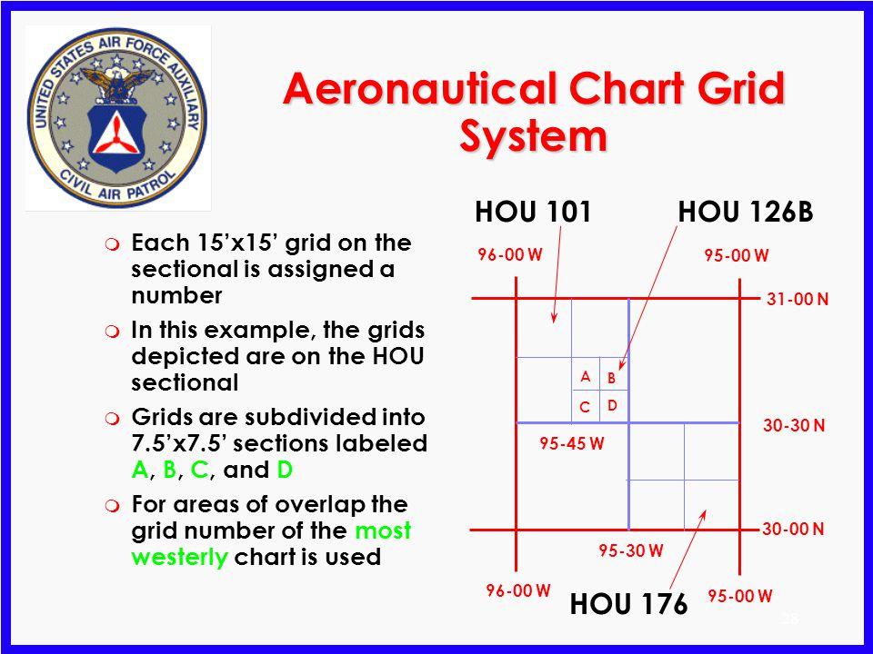 Aeronautical Chart Grid System