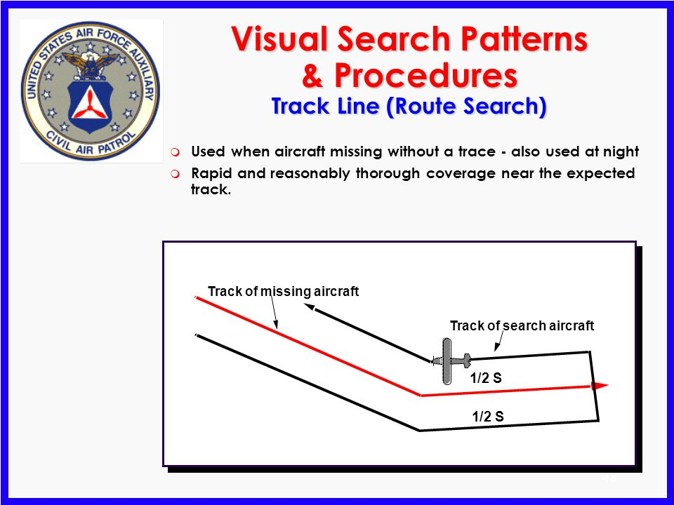 Visual Search Patterns & Procedures Track Line (Route Search)